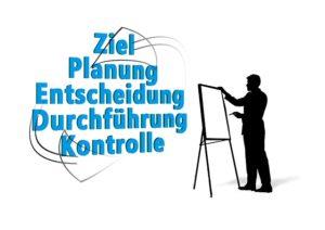 coaching, Schulungen, präsentationen
